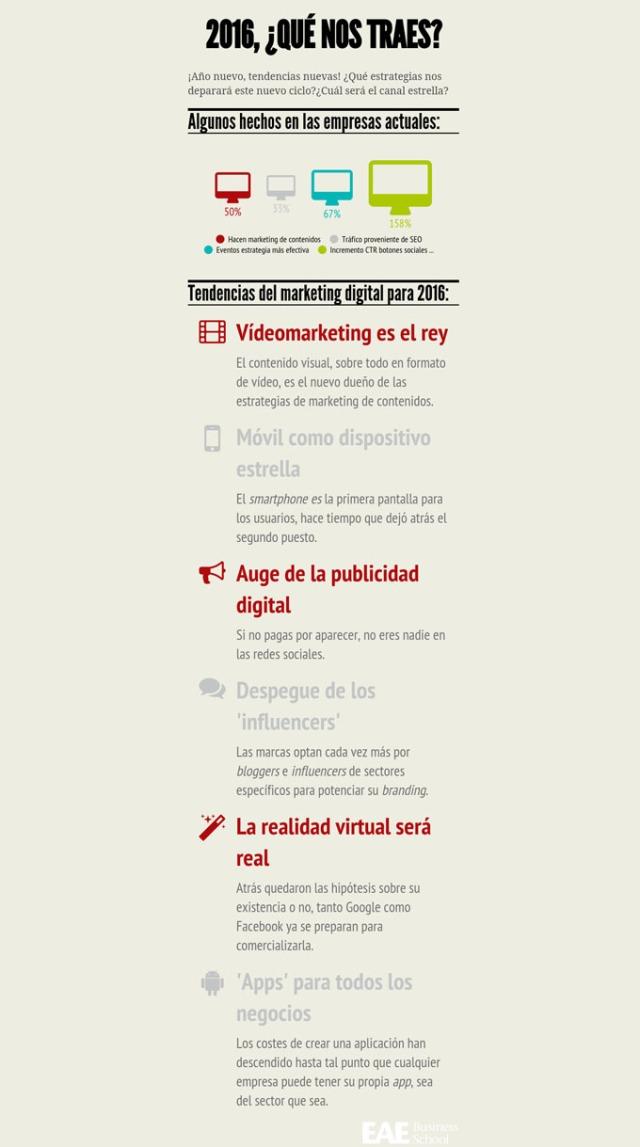 Infografia_MKT_Digital_v2