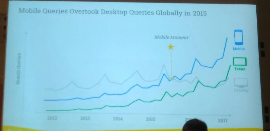 mobile queries vs desktop graphic 2017